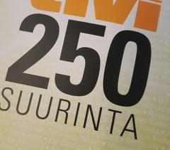 Finn-ID mukana Tivi 250 -listauksessa